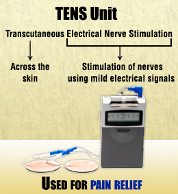 What is a TENS Unit