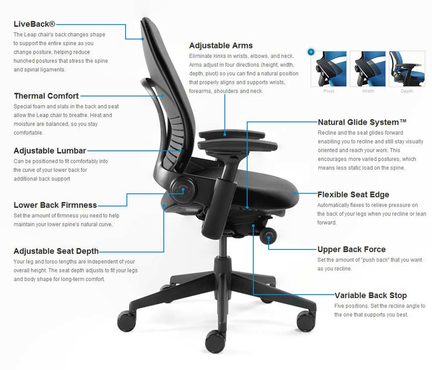 top 10 best office chairs for back and neck pain with comparisons 2017