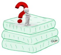 it takes a great deal of time searching for a new mattress whether in person at a store or online it takes even more time when you find one that you think - Mattress Buying Guide
