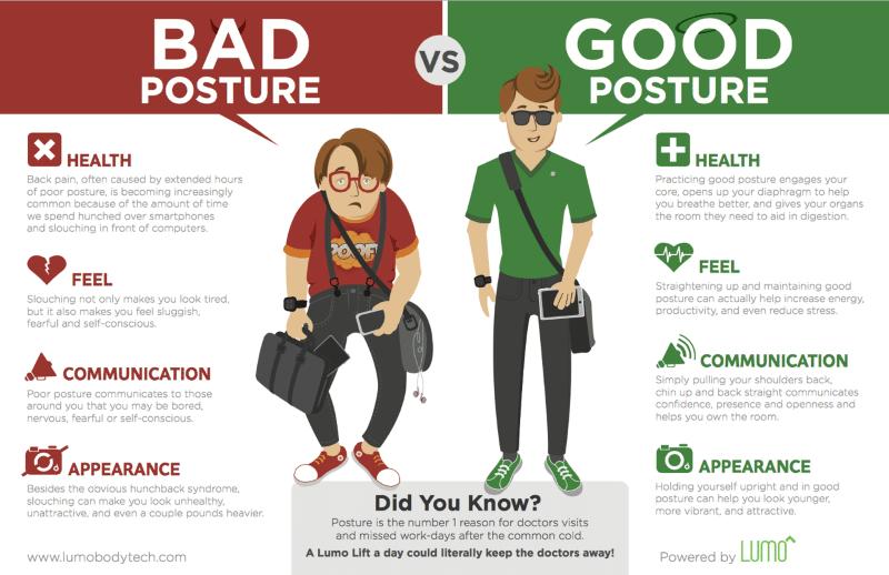 bad-posture