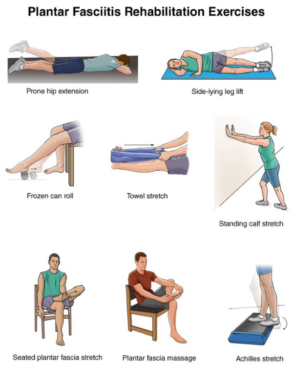 solutions-and-treatments-for-plantar-fasciitis