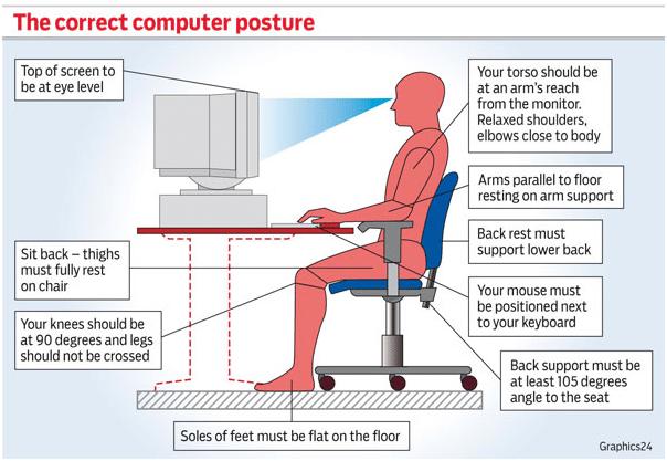 Top 5 Best Kneeling Posture Chair Reviews Buyer S Guide 2019