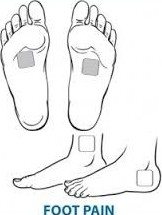 Using The TENS For Foot Pain
