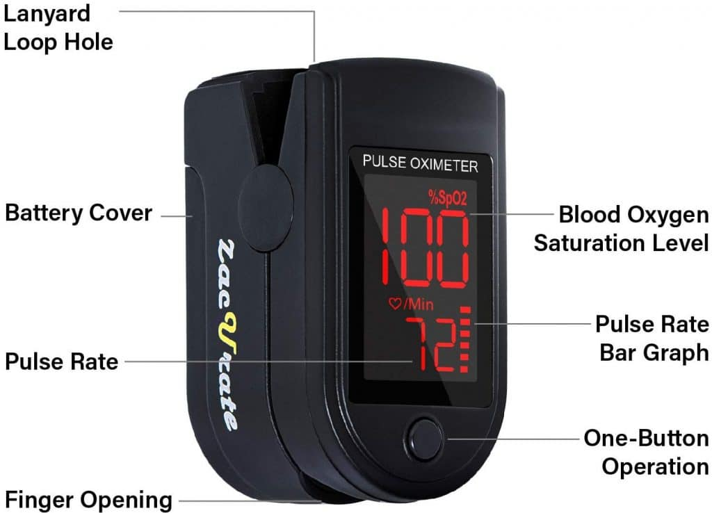 Acc U-Rate® Pro Series Fingertip Pulse Oximeter Blood Oxygen Saturation Monitor