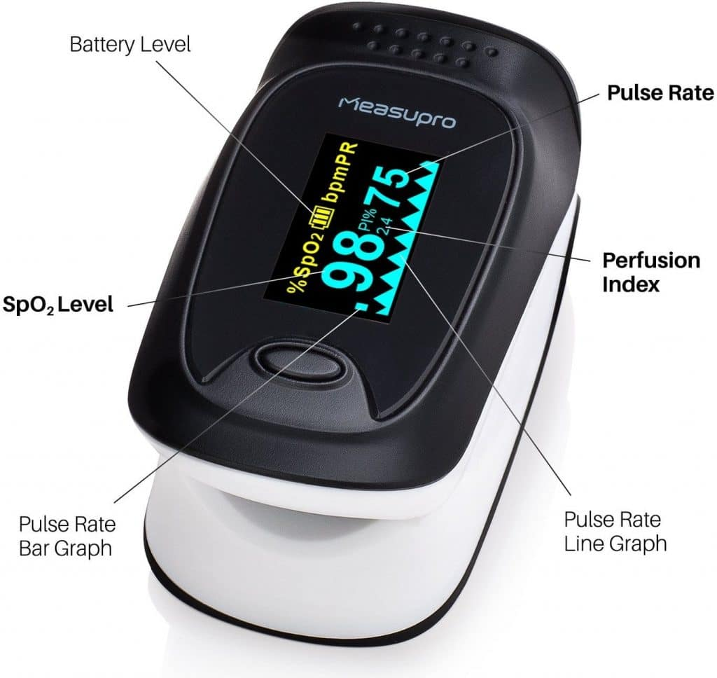 MeasuPro Fingertip Pulse Oximeter Blood Oxygen Saturation Monitor